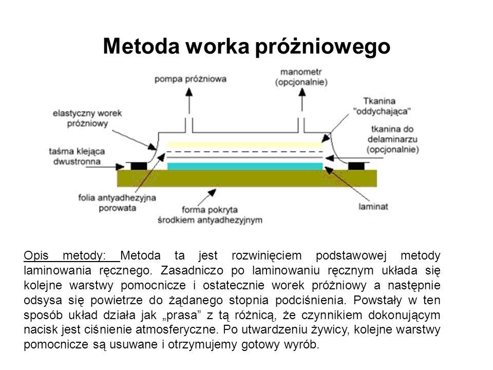Metoda worka próżniowego Opis metody: Metoda ta jest rozwinięciem podstawowej metody laminowania ręcznego. Zasadniczo po laminowaniu ręcznym układa si