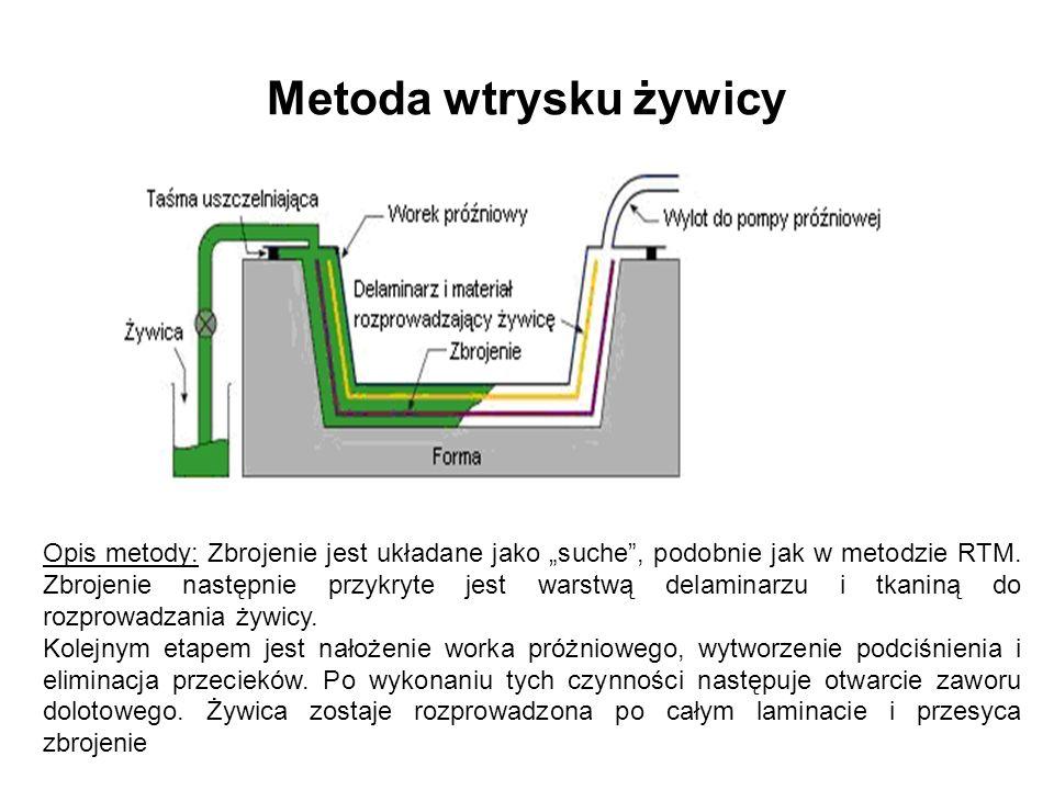 Metoda wtrysku żywicy Opis metody: Zbrojenie jest układane jako suche, podobnie jak w metodzie RTM. Zbrojenie następnie przykryte jest warstwą delamin