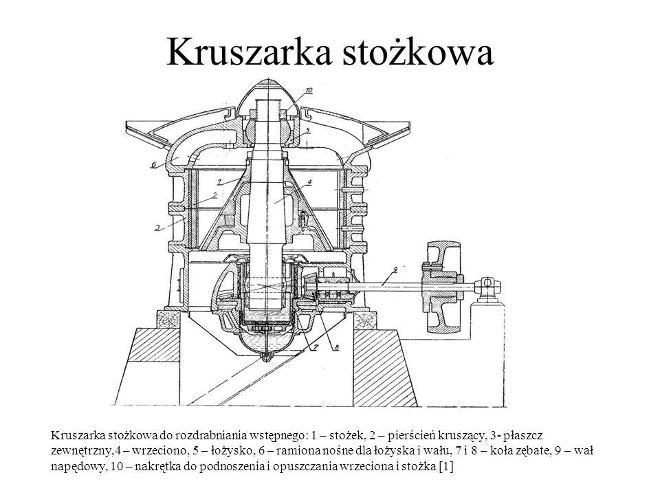 Kruszarka stożkowa Kruszarka stożkowa do rozdrabniania wstępnego: 1 – stożek, 2 – pierścień kruszący, 3- płaszcz zewnętrzny,4 – wrzeciono, 5 – łożysko