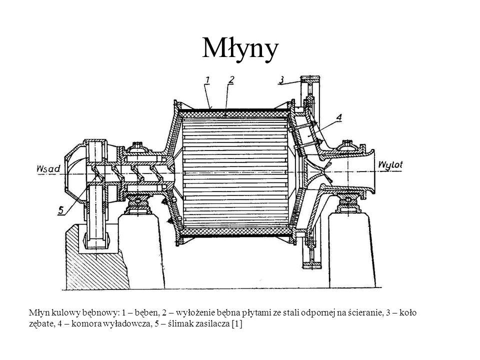 Młyny Młyn kulowy bębnowy: 1 – bęben, 2 – wyłożenie bębna płytami ze stali odpornej na ścieranie, 3 – koło zębate, 4 – komora wyładowcza, 5 – ślimak z