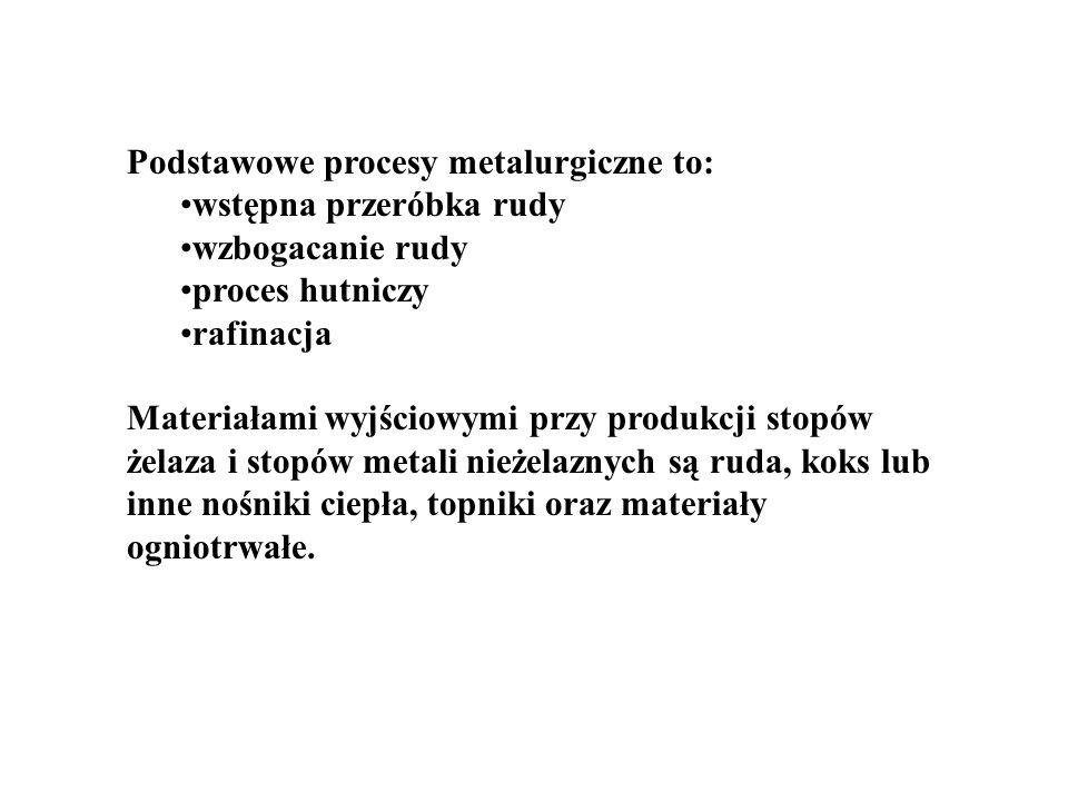 Podstawowe procesy metalurgiczne to: wstępna przeróbka rudy wzbogacanie rudy proces hutniczy rafinacja Materiałami wyjściowymi przy produkcji stopów ż