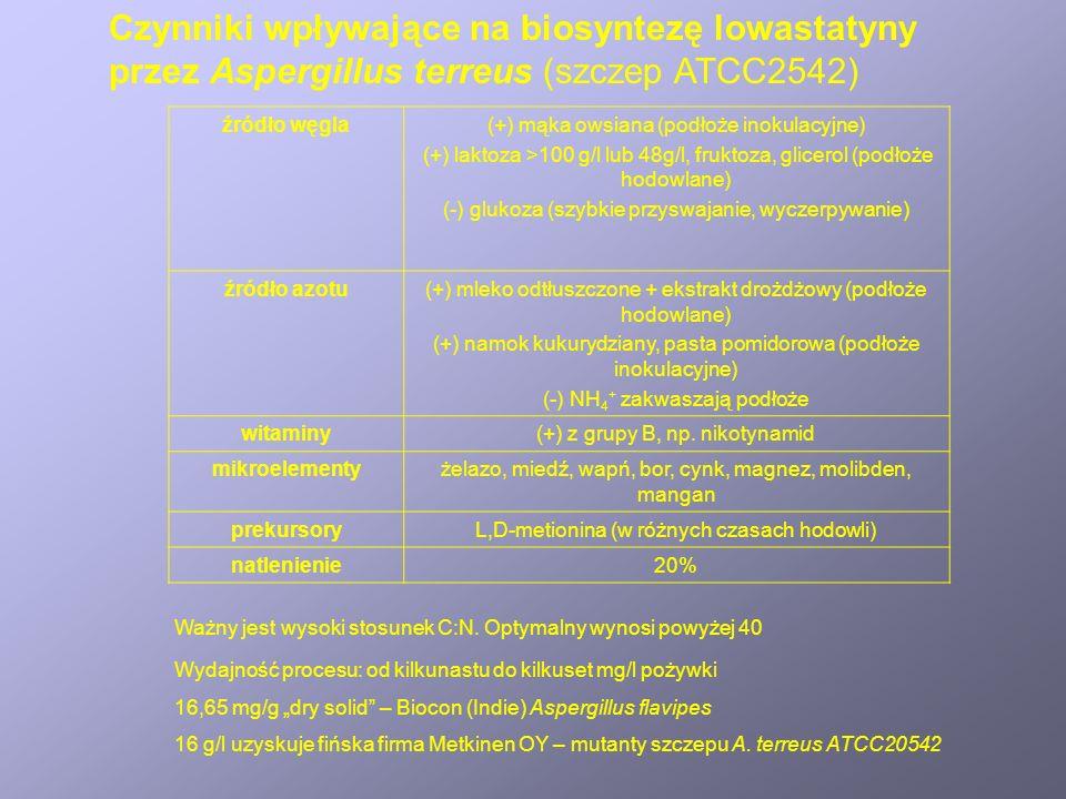 Statyny – leki obniżające poziom cholesterolu lowastatyna [Mevacor] simwastatyna [Lipitor] prowastatyna [Pravachol] Mechanizm działania statyn – hamow