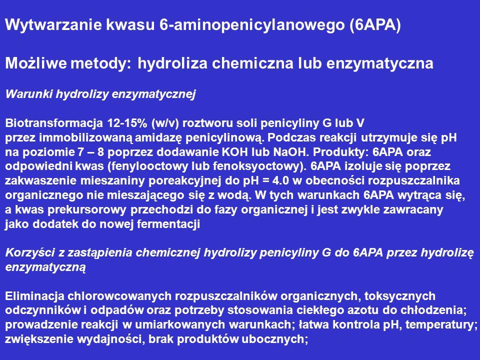 Wytwarzanie kwasu 6-aminopenicylanowego (6APA) Możliwe metody: hydroliza chemiczna lub enzymatyczna Warunki hydrolizy enzymatycznej Biotransformacja 1