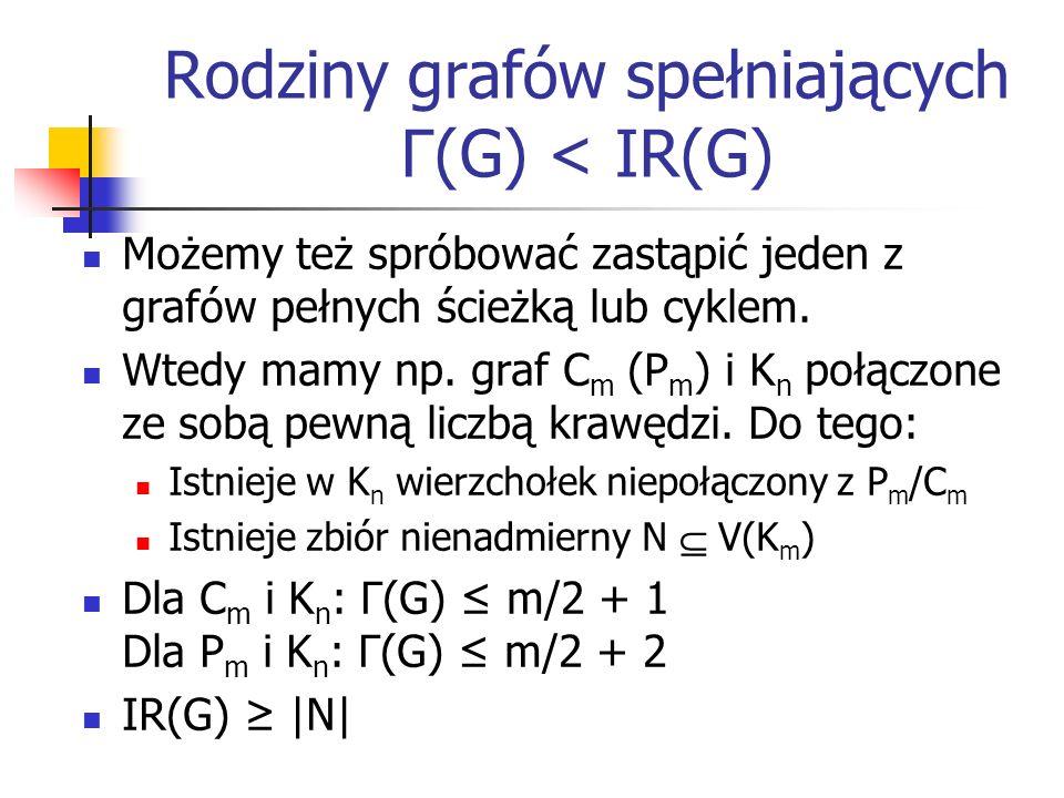 Rodziny grafów spełniających Γ(G) < IR(G) Możemy też spróbować zastąpić jeden z grafów pełnych ścieżką lub cyklem. Wtedy mamy np. graf C m (P m ) i K
