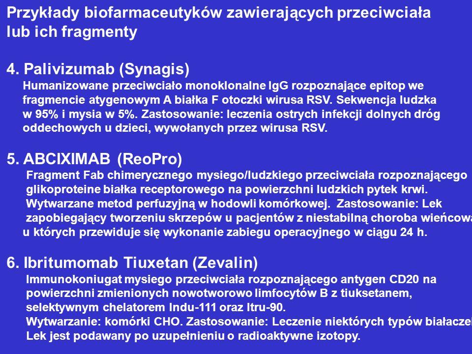 Przykłady biofarmaceutyków zawierających przeciwciała lub ich fragmenty 4. Palivizumab (Synagis) Humanizowane przeciwciało monoklonalne IgG rozpoznają