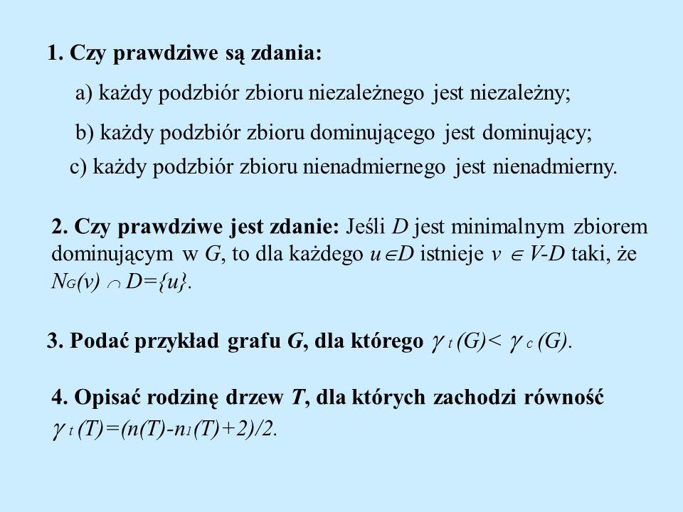 1. Czy prawdziwe są zdania: a) każdy podzbiór zbioru niezależnego jest niezależny; b) każdy podzbiór zbioru dominującego jest dominujący; c) każdy pod