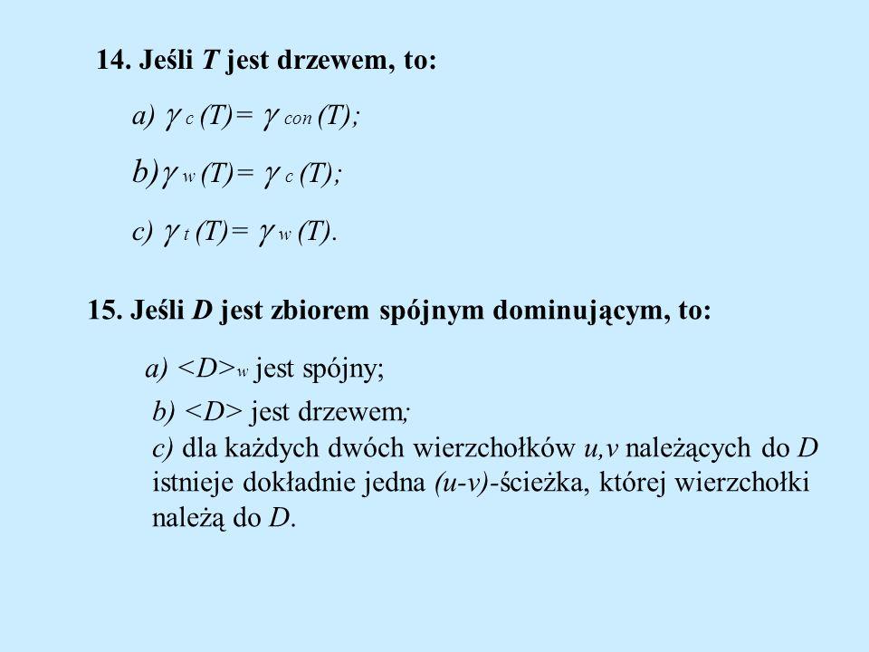14. Jeśli T jest drzewem, to: a) c (T)= con (T); b) w (T)= c (T); c) t (T)= w (T). 15. Jeśli D jest zbiorem spójnym dominującym, to: a) w jest spójny;