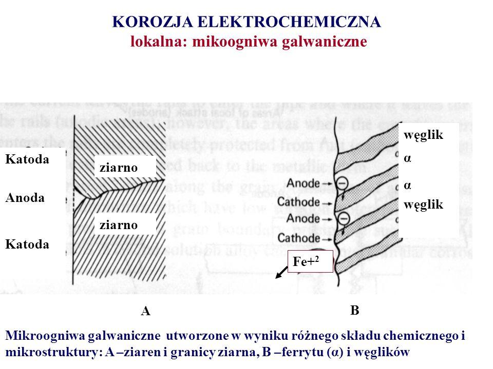 KOROZJA ELEKTROCHEMICZNA lokalna: mikoogniwa galwaniczne Katoda Anoda Katoda węglik α węglik Fe+ 2 ziarno A B Mikroogniwa galwaniczne utworzone w wyni