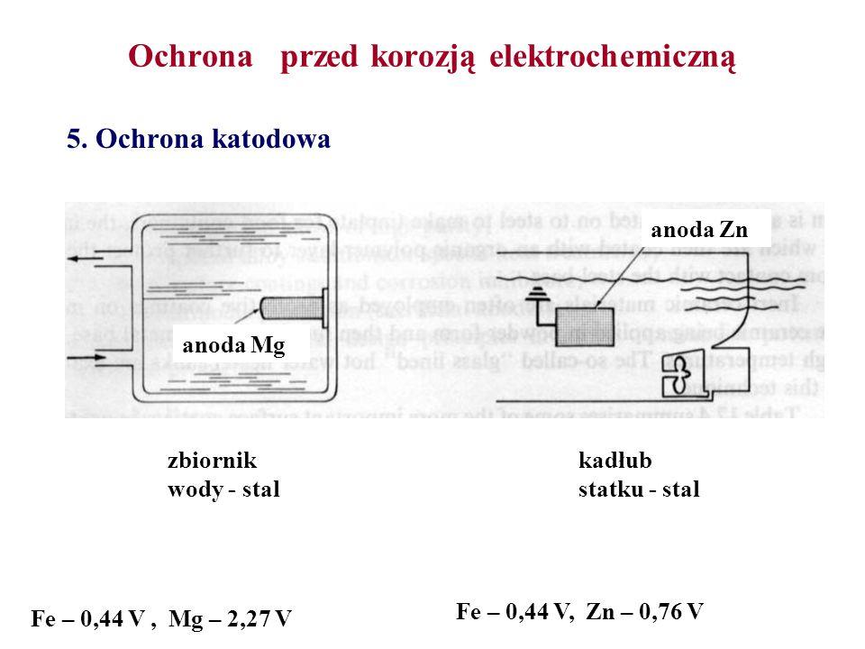 Ochrona przed korozją elektrochemiczną 5. Ochrona katodowa zbiornik wody - stal kadłub statku - stal Fe – 0,44 V, Mg – 2,27 V Fe – 0,44 V, Zn – 0,76 V