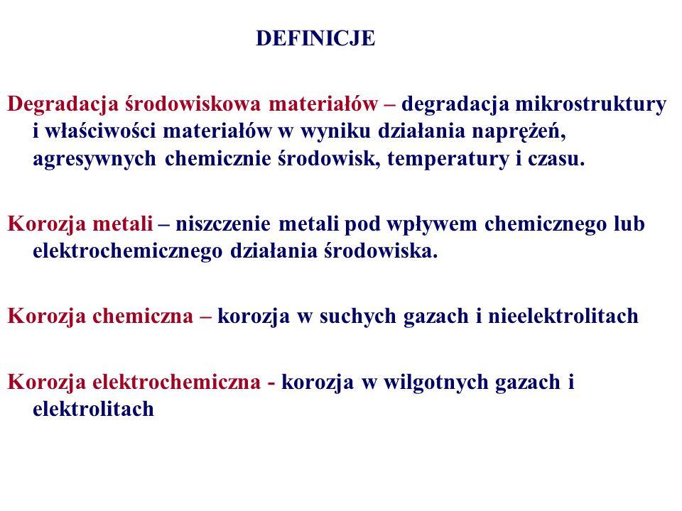 DEFINICJE Degradacja środowiskowa materiałów – degradacja mikrostruktury i właściwości materiałów w wyniku działania naprężeń, agresywnych chemicznie
