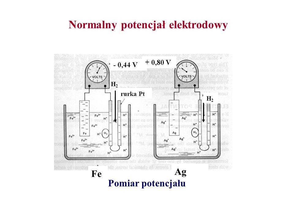 Normalny potencjał elektrodowy Pomiar potencjału - 0,44 V + 0,80 V rurka Pt H2H2 H2H2 Fe Ag