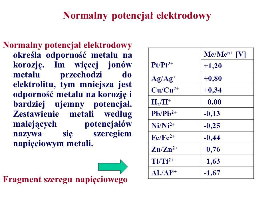 Normalny potencjał elektrodowy Normalny potencjał elektrodowy określa odporność metalu na korozję. Im więcej jonów metalu przechodzi do elektrolitu, t