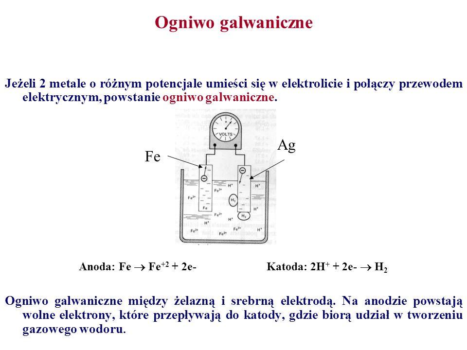 Ogniwo galwaniczne Jeżeli 2 metale o różnym potencjale umieści się w elektrolicie i połączy przewodem elektrycznym, powstanie ogniwo galwaniczne. Ogni
