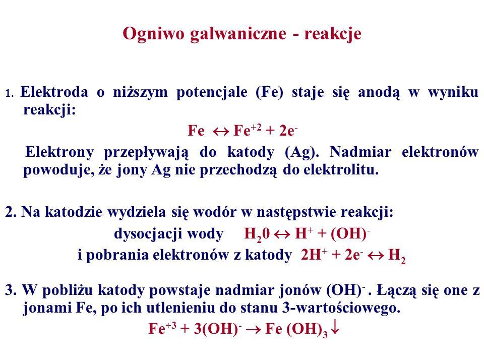 Ogniwo galwaniczne - reakcje Szybkość korozji anody jest większa w warunkach: Większej różnicy potencjałów między anodą i katodą (wzrost szybkości reakcji 1) Większej kwasowości elektrolitu (wzrost szybkości reakcji 2) Większego stężenia tlenu w elektrolicie wobec reakcji H 2 O + 1/2O 2 + 2e - 2(OH) - powodującej wzrost szybkości reakcji 2 i 3.