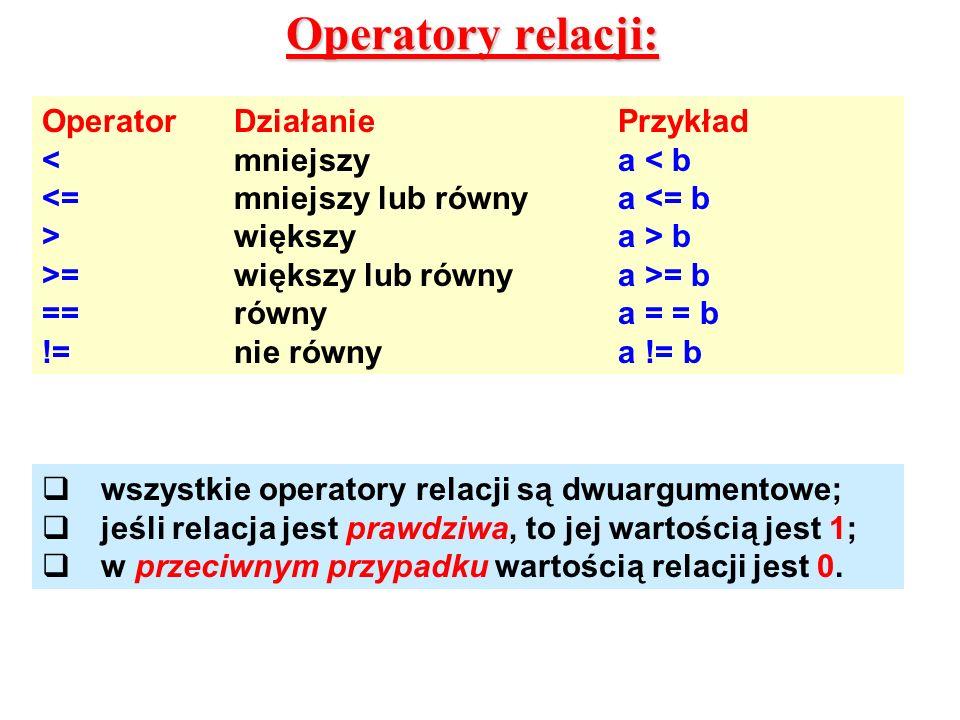 Operatory relacji: OperatorDziałaniePrzykład <mniejszya < b <=mniejszy lub równya <= b >większya > b >=większy lub równya >= b ==równya = = b !=nie ró