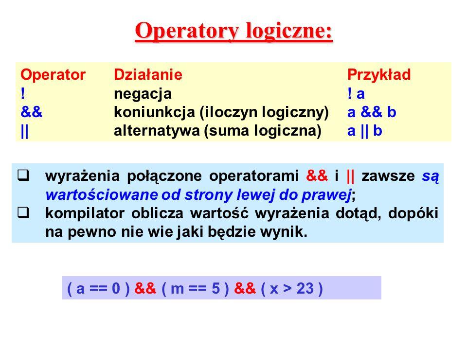 Operatory logiczne: OperatorDziałaniePrzykład !negacja! a &&koniunkcja (iloczyn logiczny)a && b ||alternatywa (suma logiczna)a || b wyrażenia połączon