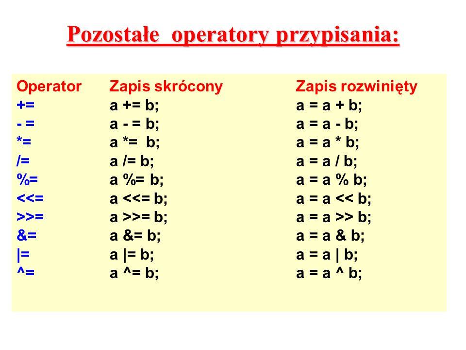 Pozostałe operatory przypisania: OperatorZapis skróconyZapis rozwinięty +=a += b;a = a + b; - =a - = b; a = a - b; *=a *= b;a = a * b; /=a /= b;a = a