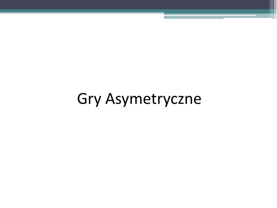 Gry Asymetryczne