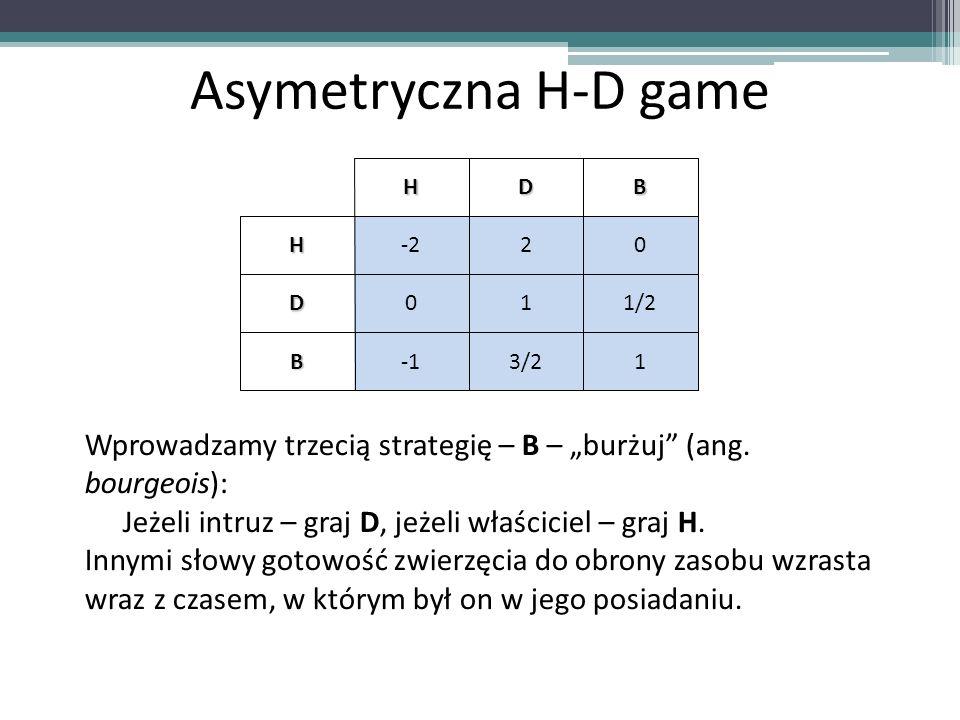 Asymetryczna H-D gameHDBH-220 D011/2 B-13/21 Wprowadzamy trzecią strategię – B – burżuj (ang. bourgeois): Jeżeli intruz – graj D, jeżeli właściciel –