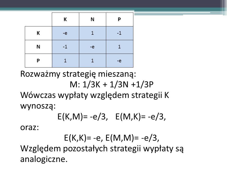 KNPK-e1 N -e1 P11 Rozważmy strategię mieszaną: M: 1/3K + 1/3N +1/3P Wówczas wypłaty względem strategii K wynoszą: E(K,M)= -e/3, E(M,K)= -e/3, oraz: E(