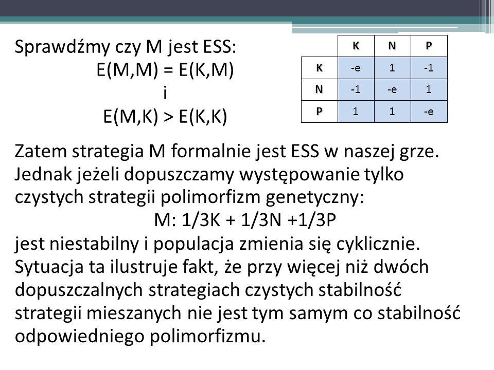 KNPK-e1 N -e1 P11 Sprawdźmy czy M jest ESS: E(M,M) = E(K,M) i E(M,K) > E(K,K) Zatem strategia M formalnie jest ESS w naszej grze. Jednak jeżeli dopusz