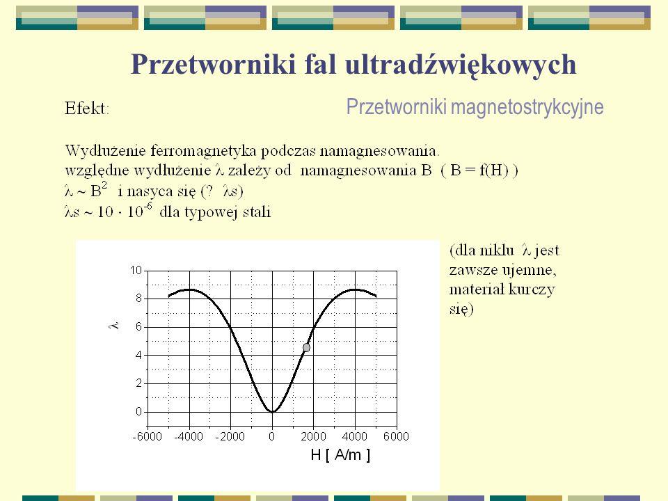 Przetworniki magnetostrykcyjne