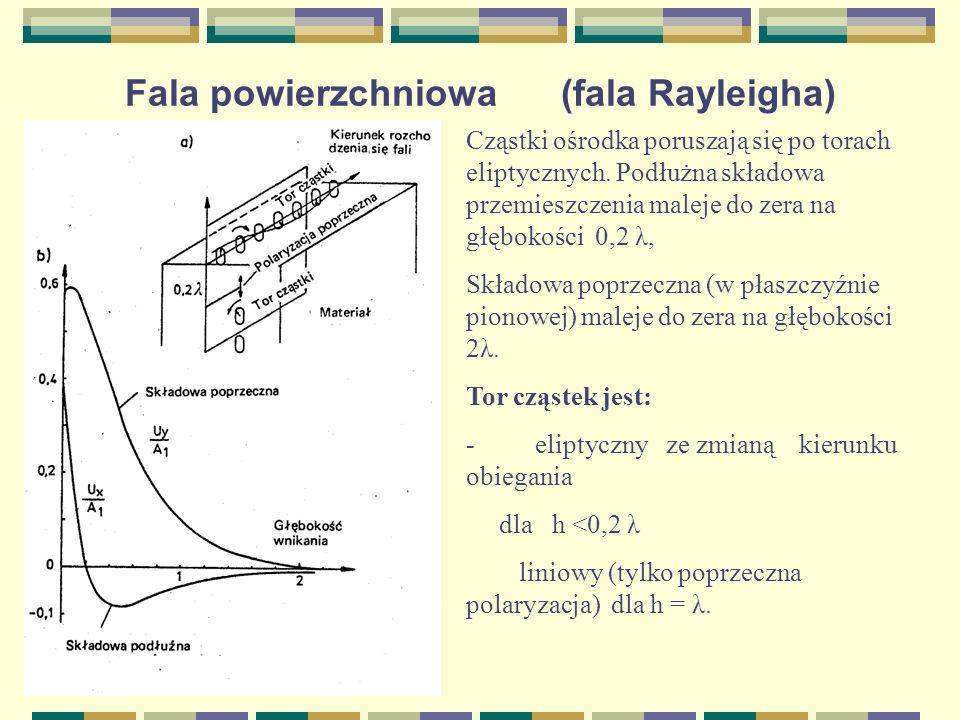 Fala powierzchniowa (fala Rayleigha) Cząstki ośrodka poruszają się po torach eliptycznych. Podłużna składowa przemieszczenia maleje do zera na głęboko