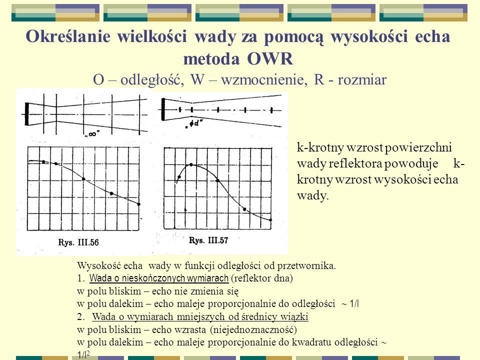 Określanie wielkości wady za pomocą wysokości echa metoda OWR O – odległość, W – wzmocnienie, R - rozmiar Wysokość echa wady w funkcji odległości od p