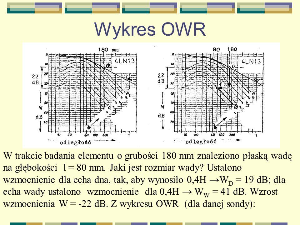 W trakcie badania elementu o grubości 180 mm znaleziono płaską wadę na głębokości l = 80 mm. Jaki jest rozmiar wady? Ustalono wzmocnienie dla echa dna