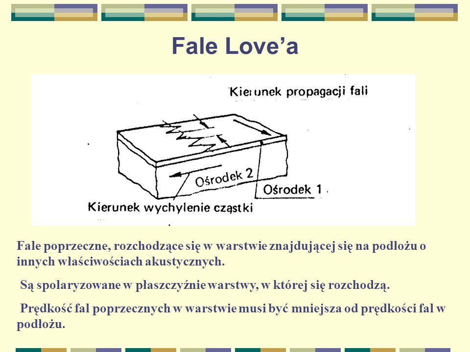 Fale Lovea Fale poprzeczne, rozchodzące się w warstwie znajdującej się na podłożu o innych właściwościach akustycznych. Są spolaryzowane w płaszczyźni