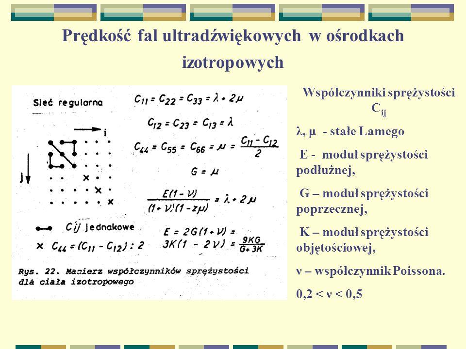 Prędkość fal ultradźwiękowych w ośrodkach izotropowych Współczynniki sprężystości C ij λ, μ - stałe Lamego E - moduł sprężystości podłużnej, G – moduł