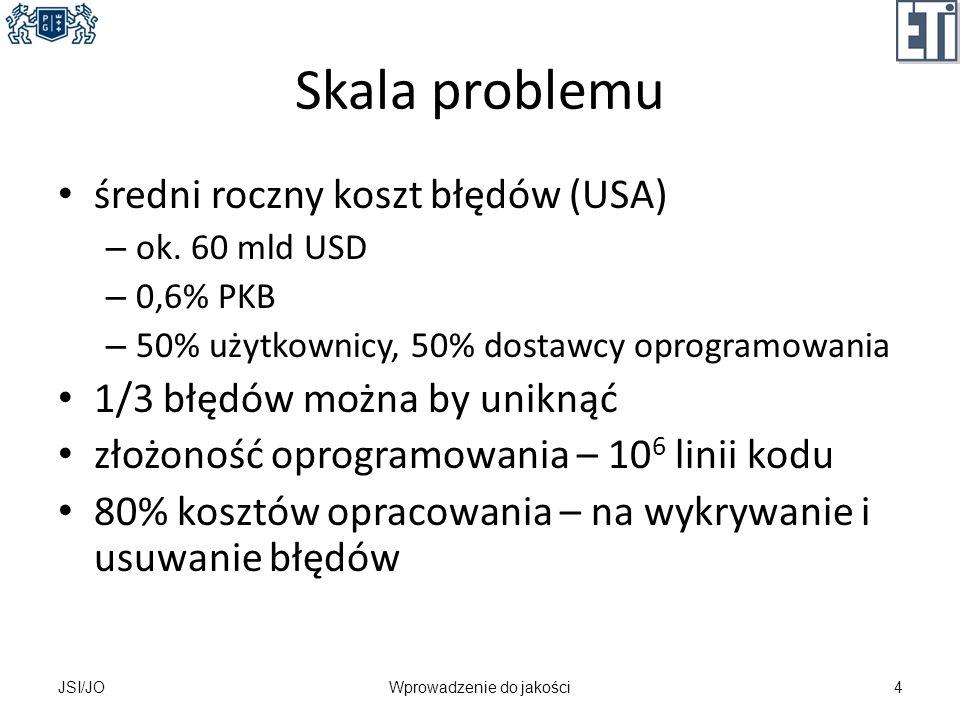 Skala problemu średni roczny koszt błędów (USA) – ok. 60 mld USD – 0,6% PKB – 50% użytkownicy, 50% dostawcy oprogramowania 1/3 błędów można by uniknąć