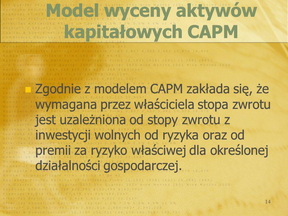 14 Zgodnie z modelem CAPM zakłada się, że wymagana przez właściciela stopa zwrotu jest uzależniona od stopy zwrotu z inwestycji wolnych od ryzyka oraz