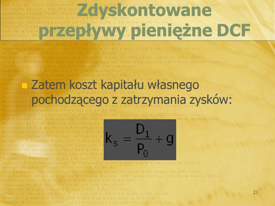 21 Zatem koszt kapitału własnego pochodzącego z zatrzymania zysków: Zdyskontowane przepływy pieniężne DCF