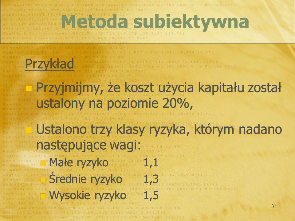 31 Przykład Przyjmijmy, że koszt użycia kapitału został ustalony na poziomie 20%, Ustalono trzy klasy ryzyka, którym nadano następujące wagi: Małe ryz