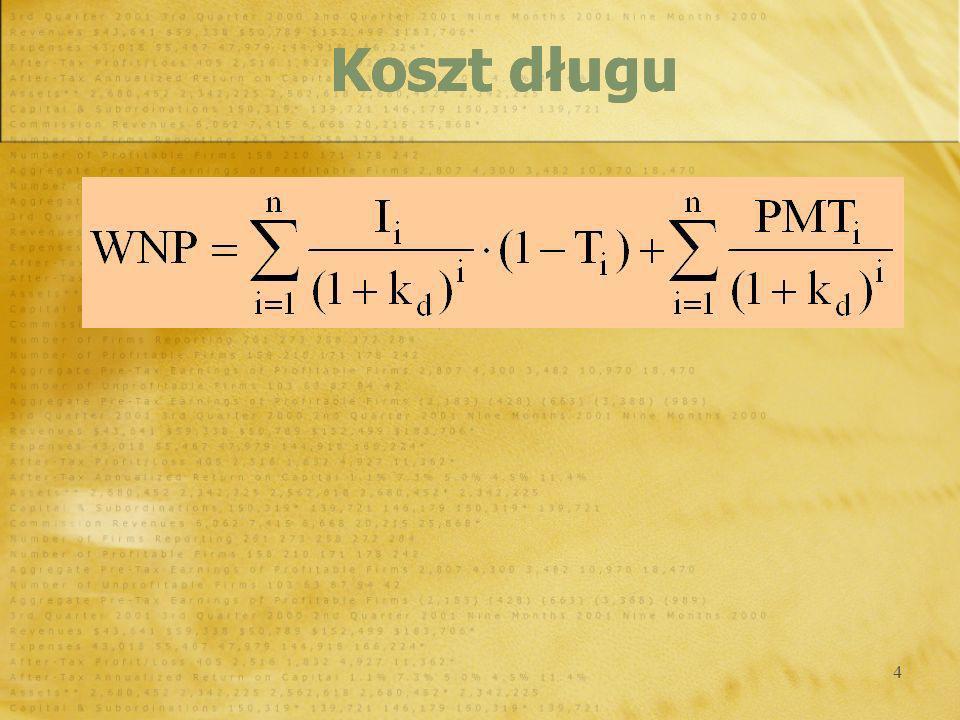15 k s = k RF + (k M – k RF ) · ß Model wyceny aktywów kapitałowych CAPM