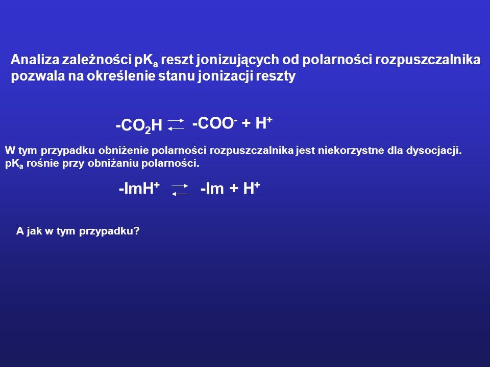 Zależność zmian aktywności enzymu od pH Analiza kształtu zależności v = f(pH) daje możliwość wyznaczenia pK a reszt ulegających jonizacji, które są is