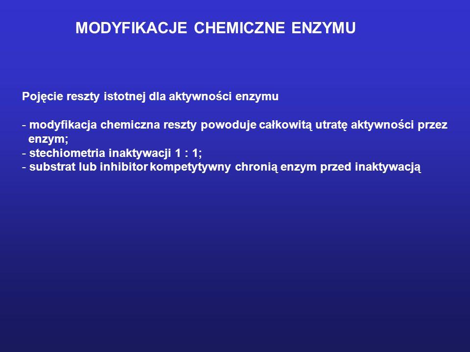 MODYFIKACJE CHEMICZNE ENZYMU Działanie na enzym związkiem chemicznym powodującym inaktywację Dwa podejścia: - odczynniki specyficzne wobec grup funkcy