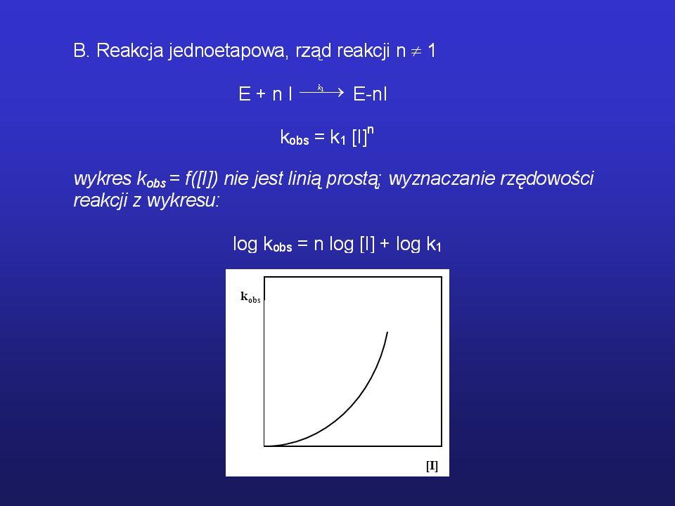Kinetyka inaktywacji enzymu ln[E a ] t /[E a ] o t [I o ] [I] > [I o ] [I] < [I o ] k obs [I] tg = k 1