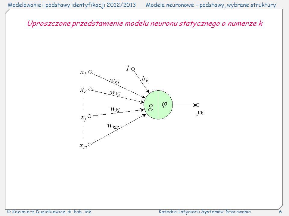 Modelowanie i podstawy identyfikacji 2012/2013Modele neuronowe – podstawy, wybrane struktury Kazimierz Duzinkiewicz, dr hab. inż.Katedra Inżynierii Sy