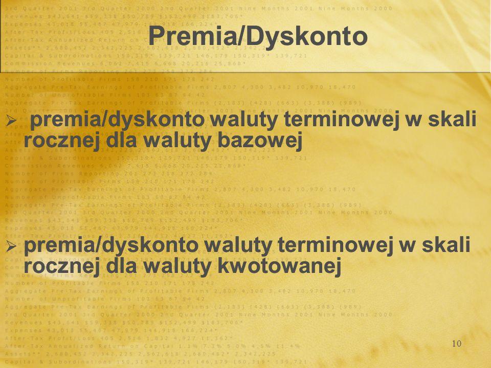 10 Premia/Dyskonto premia/dyskonto waluty terminowej w skali rocznej dla waluty bazowej premia/dyskonto waluty terminowej w skali rocznej dla waluty k