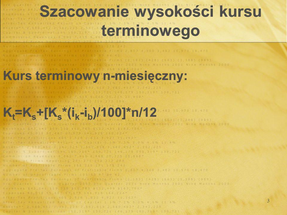 3 Szacowanie wysokości kursu terminowego Kurs terminowy n-miesięczny: K t =K s +[K s *(i k -i b )/100]*n/12 Kurs terminowy n-miesięczny: K t =K s +[K
