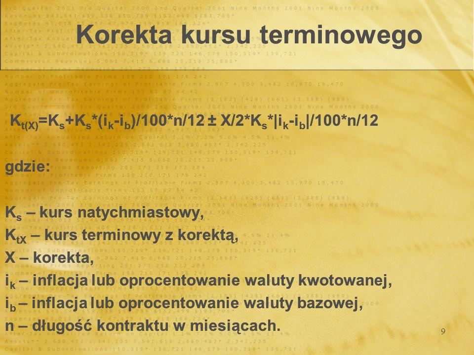 9 Korekta kursu terminowego K t(X) =K s +K s *(i k -i b )/100*n/12 ± X/2*K s *|i k -i b |/100*n/12 gdzie: K s – kurs natychmiastowy, K tX – kurs termi