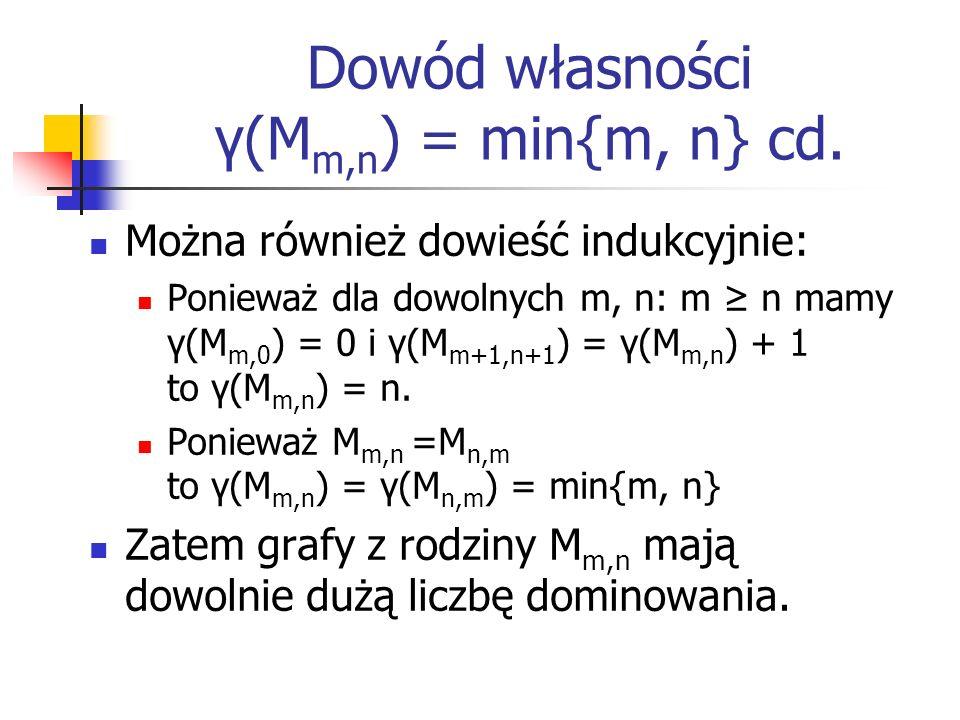 Dowód własności γ(M m,n ) = min{m, n} cd. Można również dowieść indukcyjnie: Ponieważ dla dowolnych m, n: m n mamy γ(M m,0 ) = 0 i γ(M m+1,n+1 ) = γ(M
