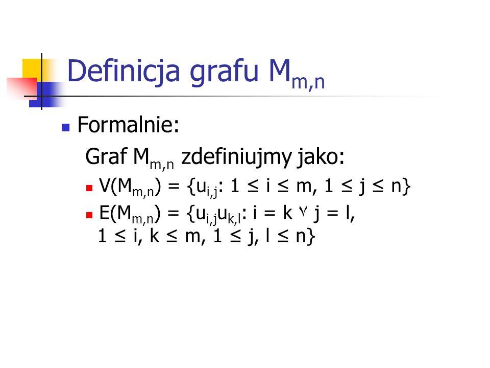 Definicja grafu M m,n Formalnie: Graf M m,n zdefiniujmy jako: V(M m,n ) = {u i,j : 1 i m, 1 j n} E(M m,n ) = {u i,j u k,l : i = k ٧ j = l, 1 i, k m, 1