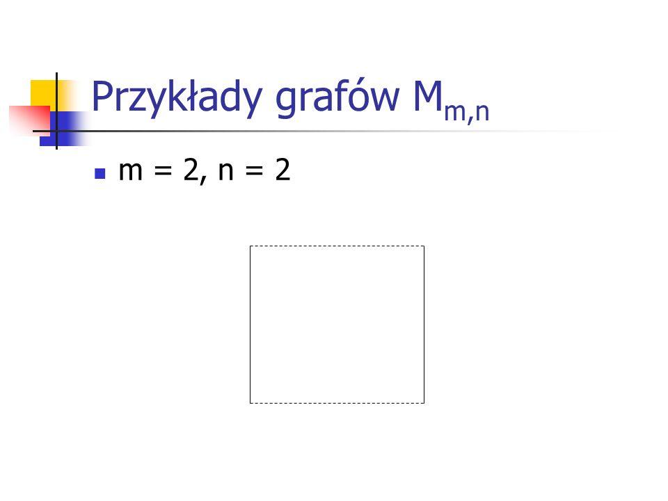 Przykłady grafów M m,n m = 2, n = 2