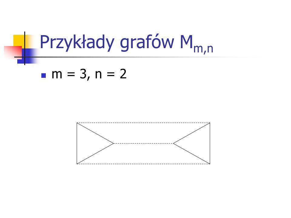 Przykłady grafów M m,n m = 3, n = 2