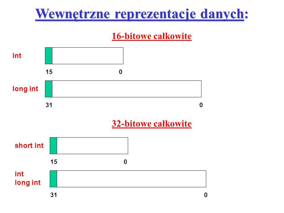 Wewnętrzne reprezentacje danych: 015 031 int long int 16-bitowe całkowite 32-bitowe całkowite 015 short int 031 int long int