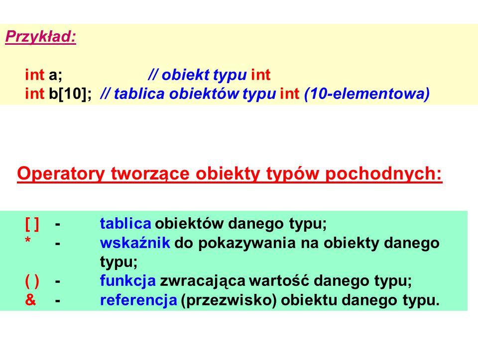 Przykład: int a;// obiekt typu int int b[10];// tablica obiektów typu int (10-elementowa) Operatory tworzące obiekty typów pochodnych: [ ]-tablica obi