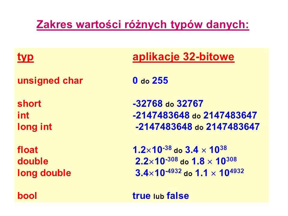 Zakres wartości różnych typów danych: typaplikacje 32-bitowe unsigned char 0 do 255 short-32768 do 32767 int-2147483648 do 2147483647 long int -214748